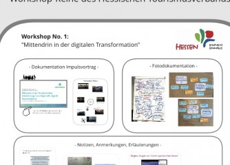 2. Workshop Digitalisierung: Digital Brand & Nutzeranalyse