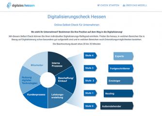 Digitalisierungscheck Hessen