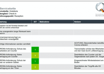 Die Q-Servicekette für Corona-Standards nutzen